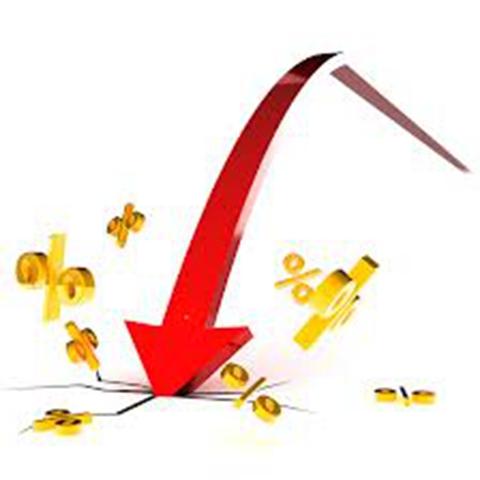 收盘:降息预期遭削弱 美股周一收跌
