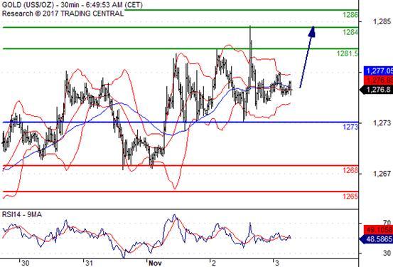 标准外汇:市场三大事件相继落定 英镑、日元、黄金上演三国