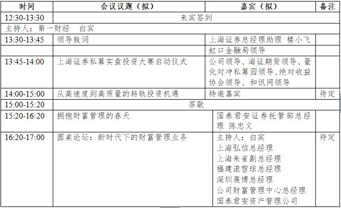 上海证券2018年财富管理峰会将于3月2日在上海召开