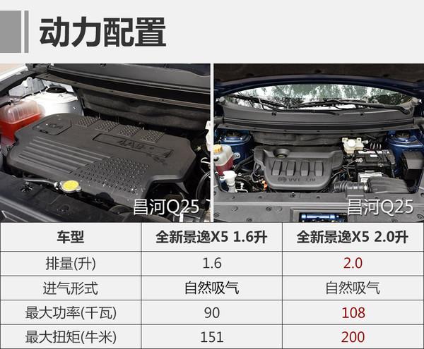 东风风行景逸x5报价全系火爆促销最低优惠价
