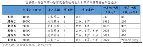 救援中国人口危险千钧一发——中国生育通知2019(下)