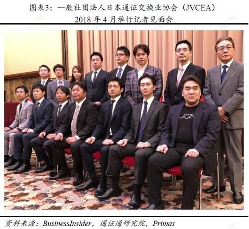 变革与契机:日本金融厅报告详解――通证监管启示录