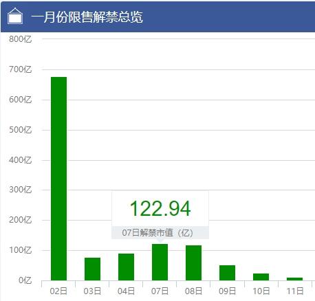"""券商股开启强势轮动 华策影视""""背锅""""20亿"""