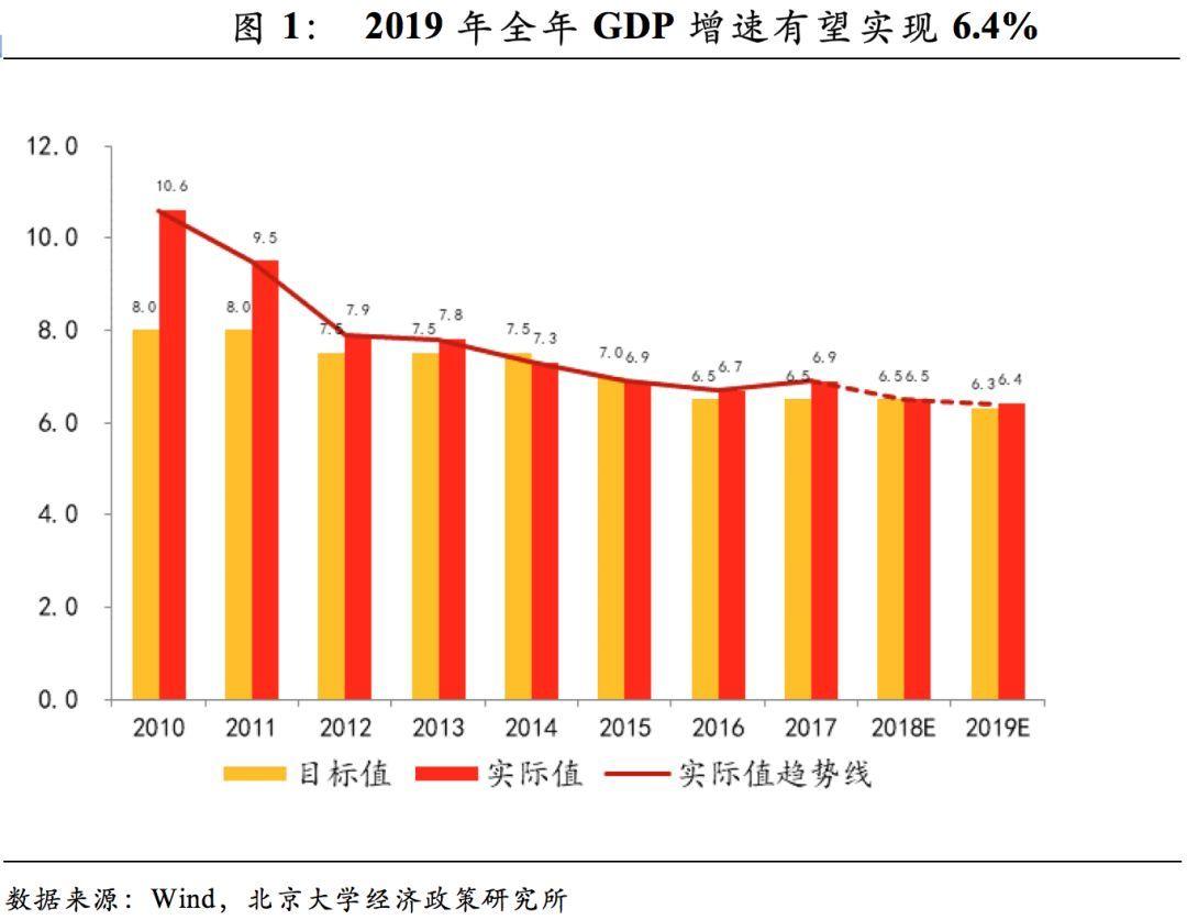 2019年我国经济目标_2019年 中国十大最具发展潜力城市排名