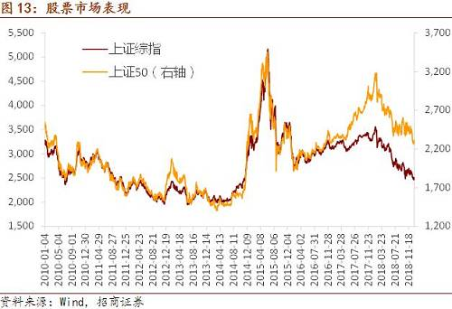上周全球股票市场大多出现回暖。