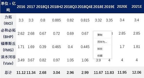 数据来源: Wind,国泰君安证券研究