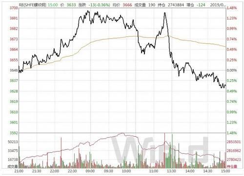 花旗银行最新预测认为,中国螺纹钢价格有望在第一季度上涨,原因是