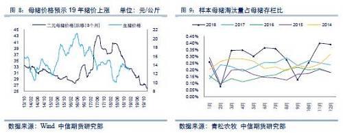 (三)调研及市场信息:产能下降严重