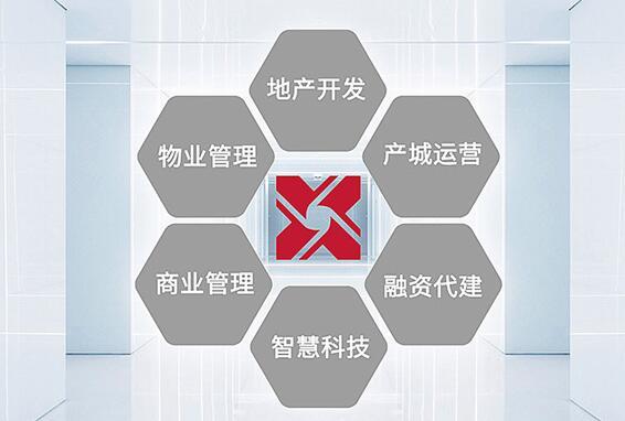 """科技金融战略清晰 鑫苑""""一主五辅""""转型迈上新台阶"""