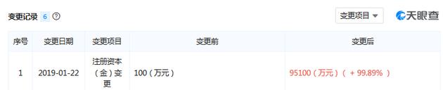 新浪APP自助领取彩金38讯 2月3日上午消息,天眼查数据显示,广州小米通讯技术有限公司1月22日进行注册资本变更,由100万元增至9.51亿元。