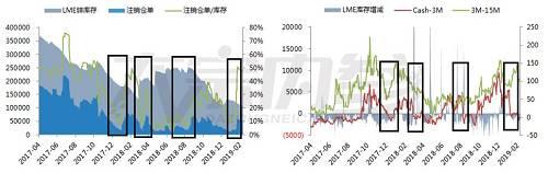 进口锌精矿现货添工费追平2015年高点