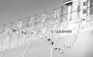 东方金钰终止股权转让 中国蓝田回A闹剧收场