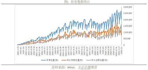 【50ETF期权】股市上涨难持续,卖出认购正当时