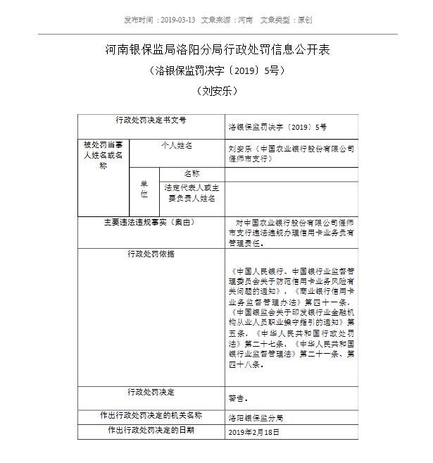 农行偃师支行违规办理信用卡被罚40