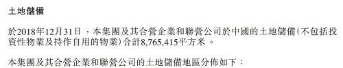 地域分布上,当代置业的土储位于北京、天津、河北张家口、广东佛山、浙江湖州、浙江嘉兴、上海、江苏苏州、江苏无锡、江苏南京、山西太原、湖南长沙、湖北武汉、湖北仙桃、江西南昌、江西九江、广东东莞等地,且不少项目是以合作形式进行的。