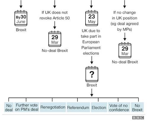 英国 | 脱欧谈判经历最刺激一周,英国正悄悄释放这些信号