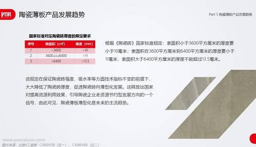 根据《陶瓷砖》国家标准规定:表面积小于3600平方厘米的厚度要小于10毫米;表面积在3600平方厘米到6400平方厘米的厚度要小于11毫米,表面积大于6400平方厘米的厚度不能超过13.5毫米。