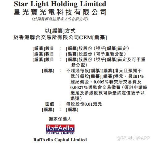 新股消息 | LED燈珠製造商星光寶光電科技港交所創業板遞表