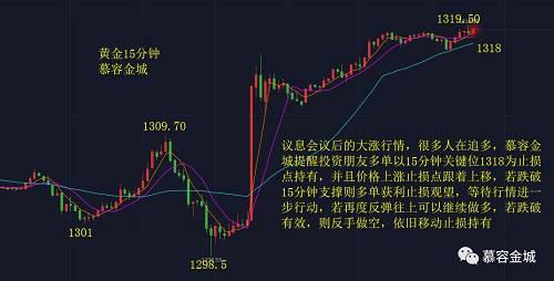 慕容金城:大涨前一波三折,大涨后金银风险犹存