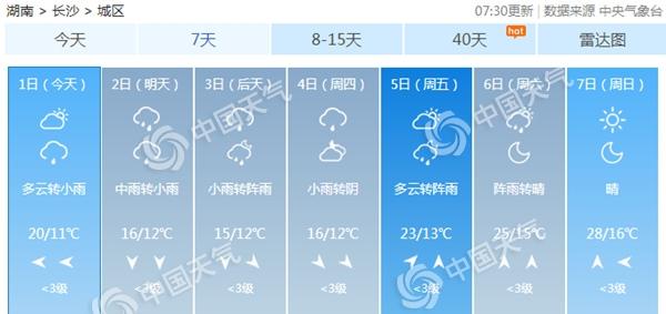 本周前期湖南阴雨持续局地暴雨 清明假期升温明显