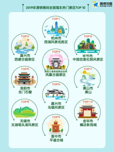 清明短途出游为主 西湖丽江乌镇等景区上线一键智慧游