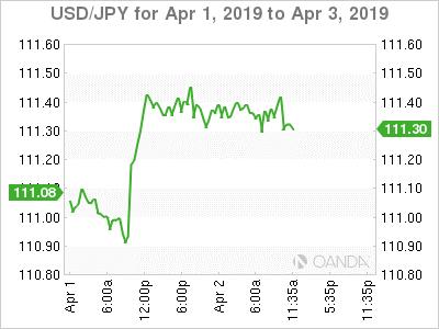 OANDA(安达):美国耐用品订单数下滑,但日元没能上涨