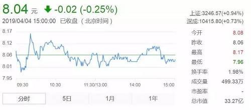 ��悉,�公司股�|范冰冰�橹餮葜�一,唐德影�亦�ν馔顿Y了范冰冰的公司――�o�a唐德文化�髅接邢薰�司,持股比例49%。