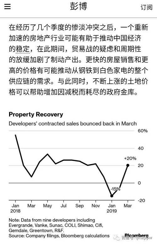 微博@脱水研报:观3月社融信贷数据有感。