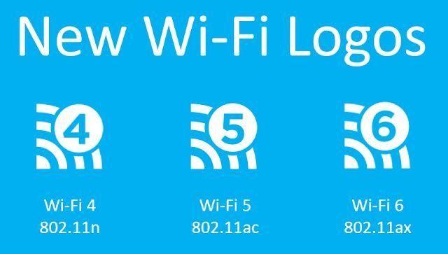 WiFi6新时代 网络安全防护不容忽视!