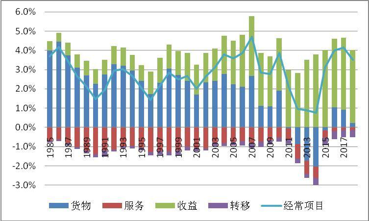 日本gdp为什么那么高_日本gdp为什么那么高 为什么东京GDP那么高