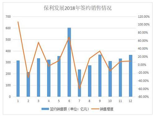 数据来源:企业月报、观点指数整理