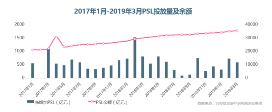 58同城安居客《2019年Q1楼市总结》:新房二手房价格趋稳 春节后找房热度提升