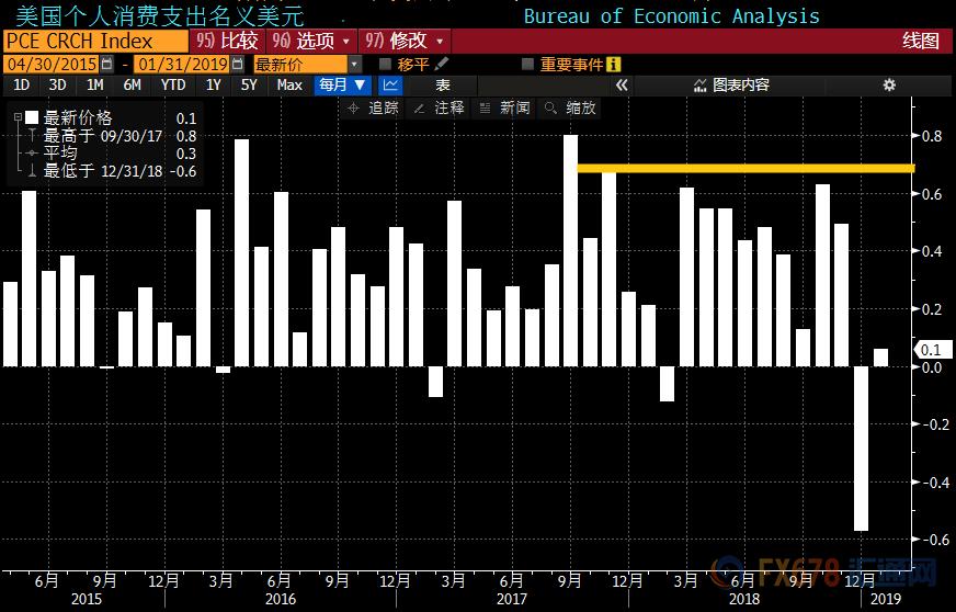 官方gdp_6.8 GDP都去哪了 今年是否下调经济目标 官方最新回应(2)
