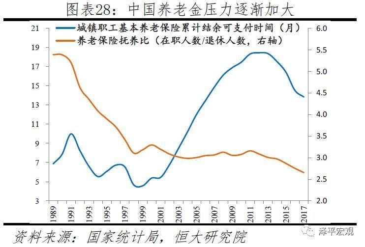2019年人口年龄结构_猪年出生人口会不会增多 对未来人口及人口政策的展望