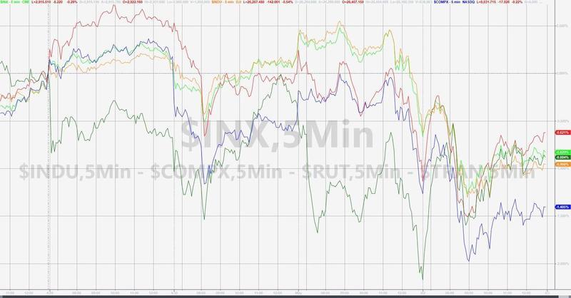 美股收低因能源股下跌且投资者消化美联储言论