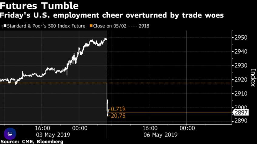 避险!亚太市场笼罩恐慌情绪 离岸人民币暴跌黄金跳涨
