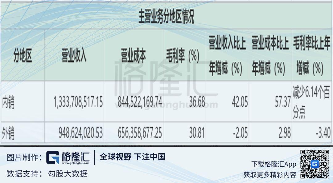 荣泰彩票网址_荣泰健康(603579.sh):共享按摩椅生态的布局者,能否否