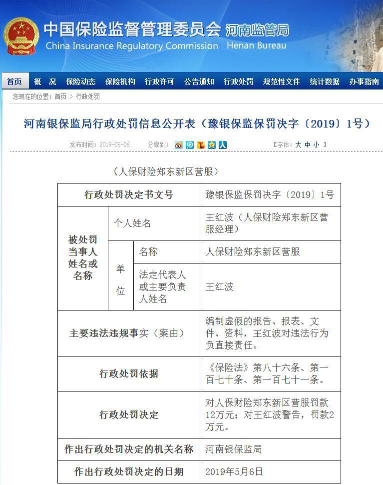 编造虚假资料 河南人保财险领到2019年河南保险业首张罚单
