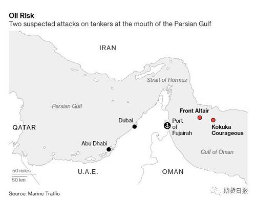 """""""擦枪走火""""!伊朗击落一架美军无人机,地缘紧张局势撩拨市场神经,油价飙涨"""