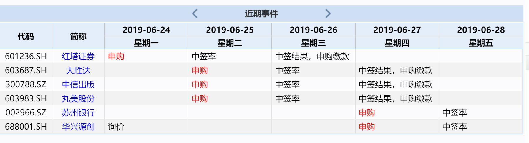 调价窗口为掌玩斗士手机游戏最新6月25日24时