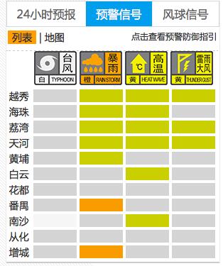 台风要来了?下班路上要带伞!广州多区发布暴雨黄色预警