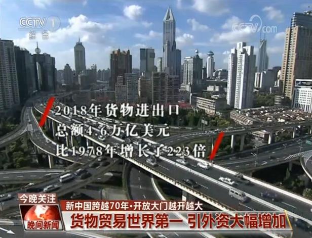 而上海只是我国改革开放的一个缩影。从封闭半封闭,到全方位对外开放,我国国际合作和经贸往来发展迅速。2018年,货物进出口总额4.6万亿美元,比1978年增长了223倍,连续两年居世界首位;2018年,我国实际使用非金融类外商直接投资1350亿美元,比1983年增长146倍,连续两年成为全球第二大外资流入国;党的十八大以来,全面落实准入前国民待遇加负面清单管理制度,引进外商直接投资领域不断拓展。