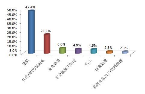 公告速递,刘涛登杂志封面,6月全国环保举报量同比降三成,这个行业公众反映最集中