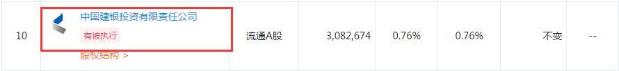 重庆百货3位采购人员集体受贿,两家供货商7年交185万保护费,被判刑2年多