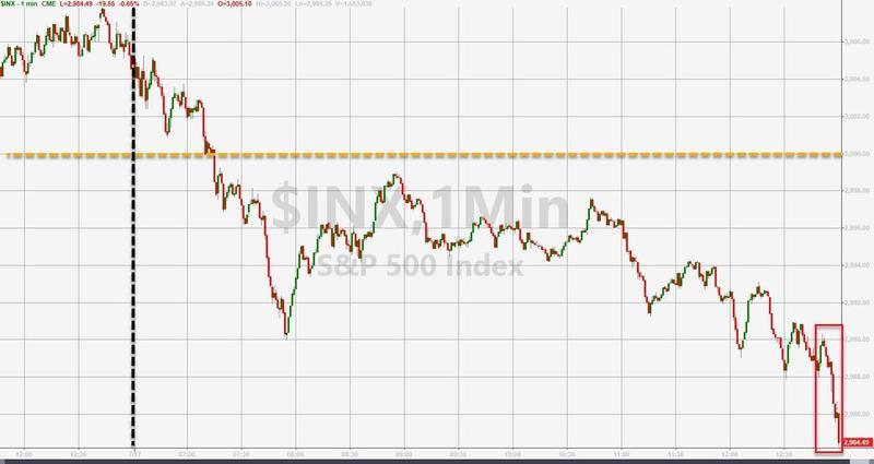 美股周三下挫铁路货运公司CSX股价暴跌10.3%