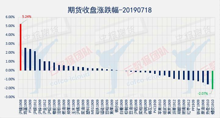云数据:沪镍6连涨伦镍11连涨 均创一年新高
