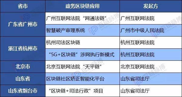 http://www.reviewcode.cn/jiagousheji/58960.html