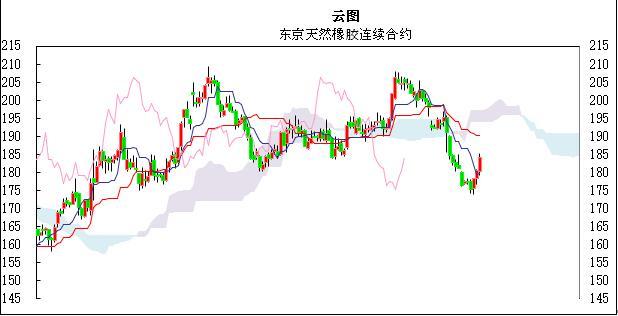 http://www.zgcg360.com/xiangjiaosuliao/391629.html