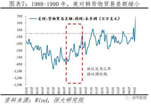 任泽平:中美金融战正式开打