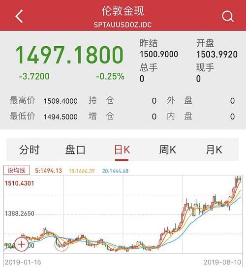 央行積極購金,領跑黃金市場